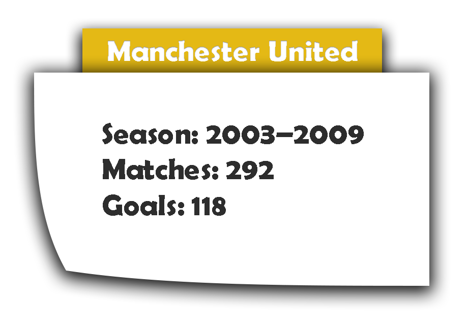 CR7 Manchester United Goals