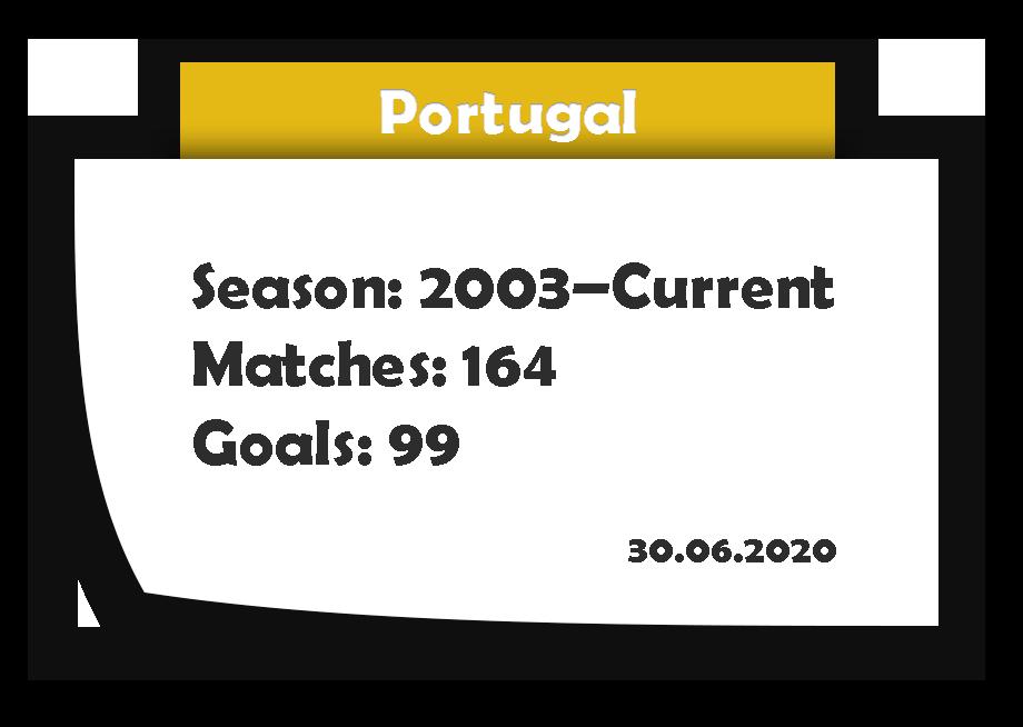 CR7 Portugal