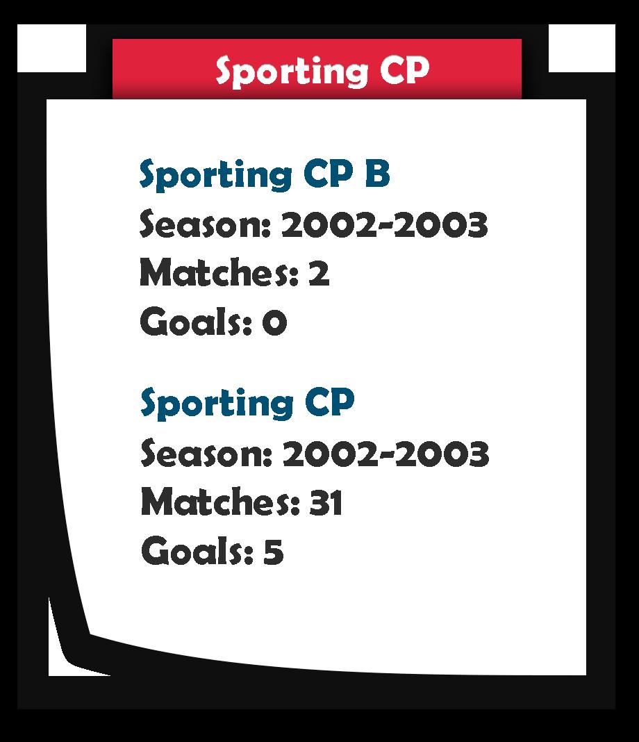 CR7 Sporting