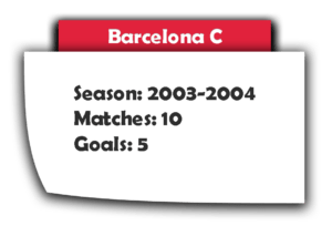 Messi Barcelona C matches