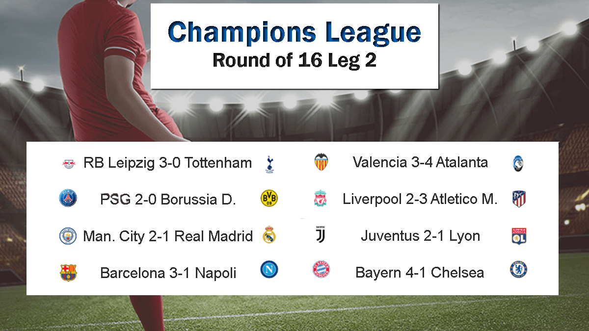 Champions League Round of 16: Who is in, Who is out