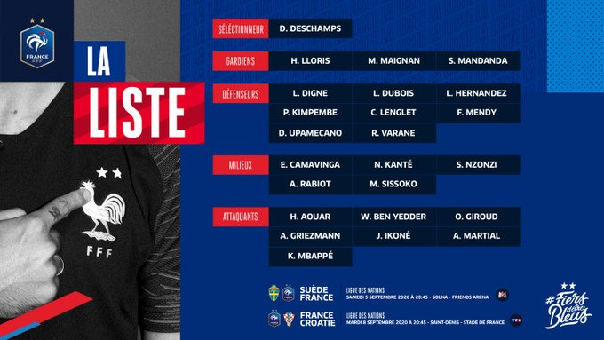 France National Squad for Upcoming Matches: Pogba Out Due to Covid-19