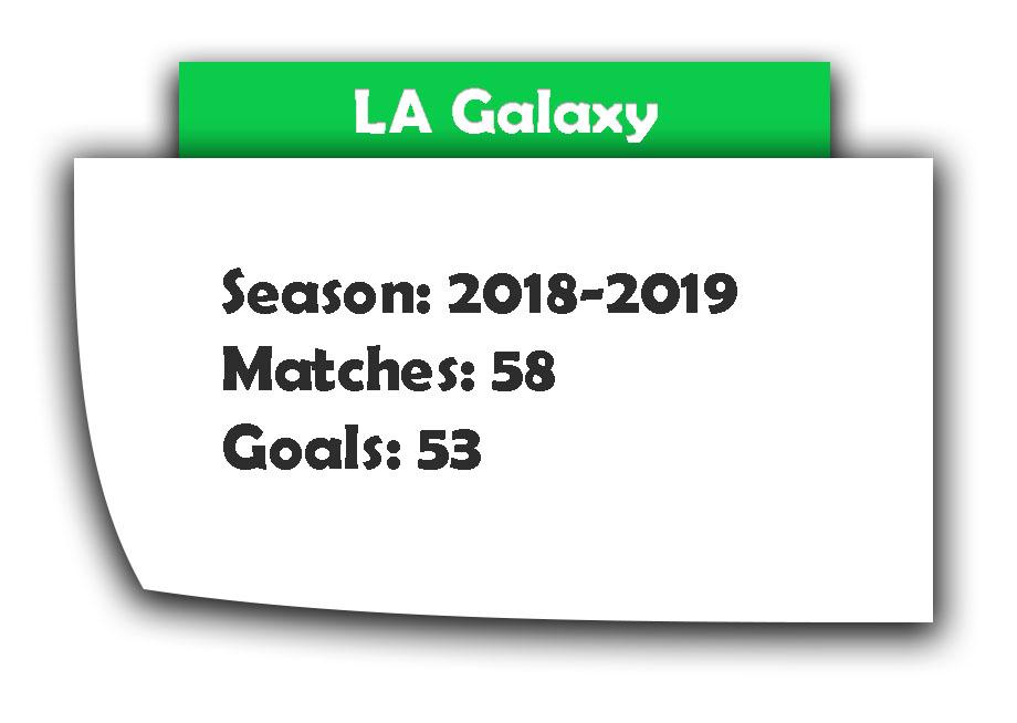 Zlatan Ibrahimovic LA Galaxy