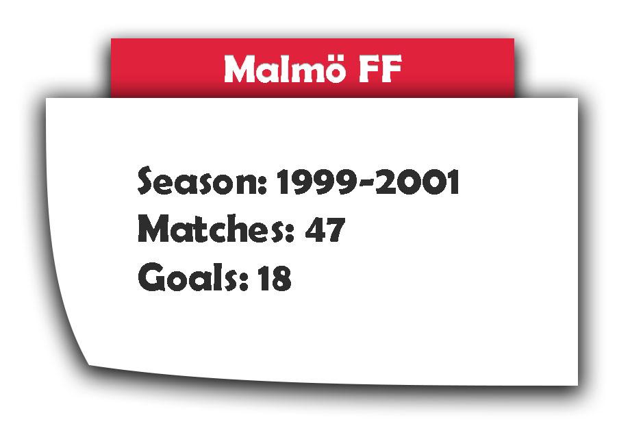 Zlatan Ibrahimovic Malmo FF