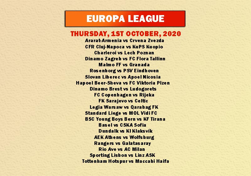 Europa League Play-off: Who will Be In, Who will Be Out