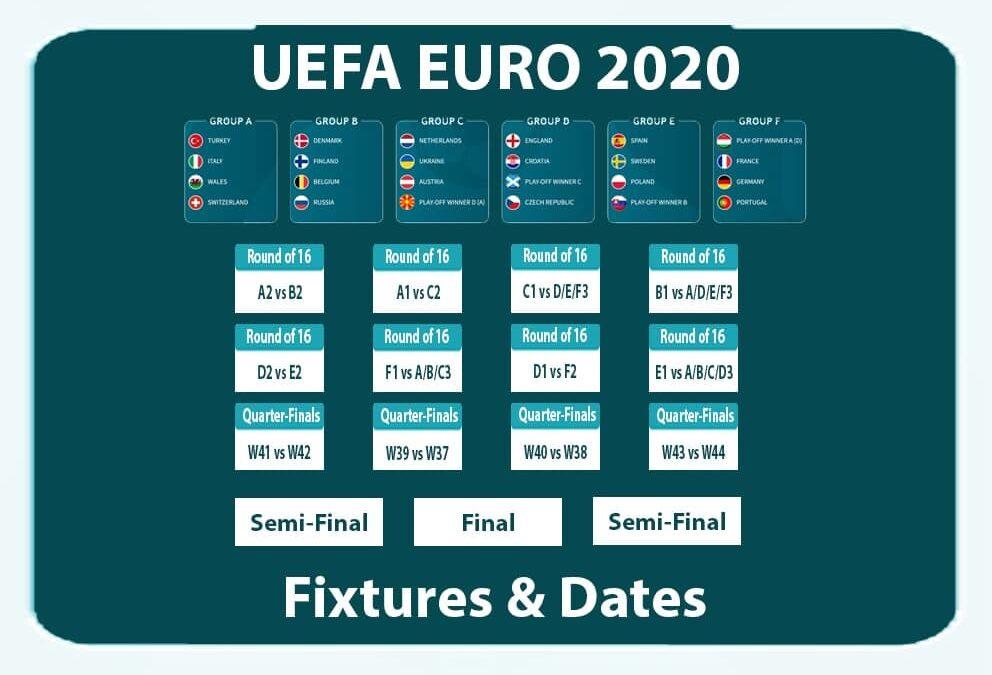 EURO 2020 Fixtures & Dates