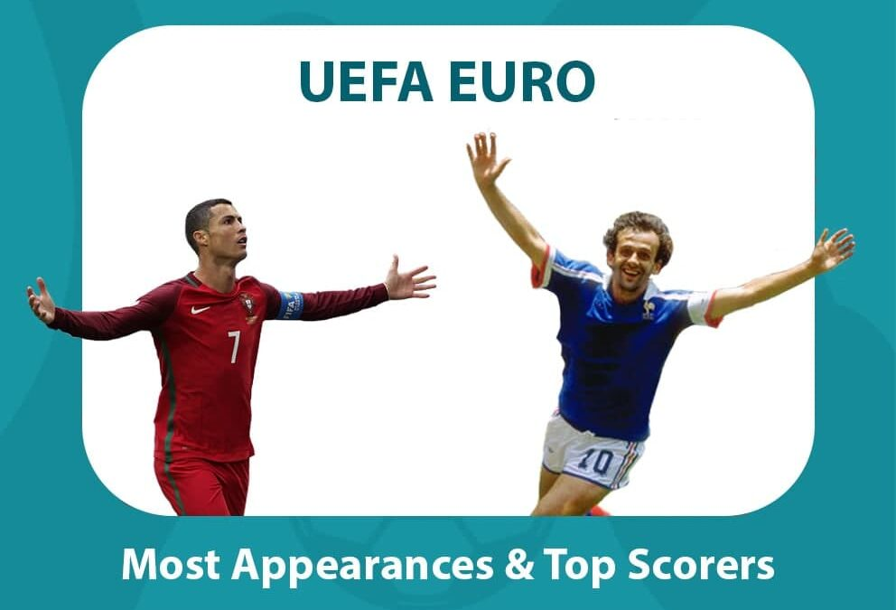 EURO Most Appearances & Top Scorers