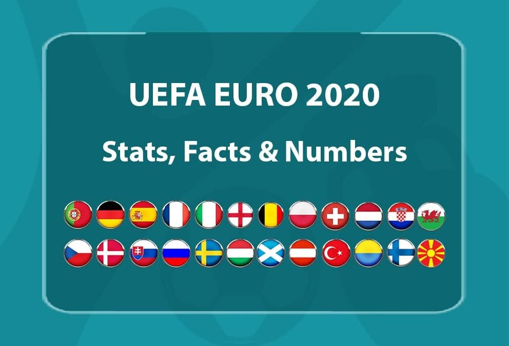 UEFA EURO 2020: Stats, Facts & Numbers