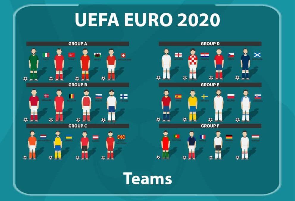 UEFA EURO 2020 Groups & Teams