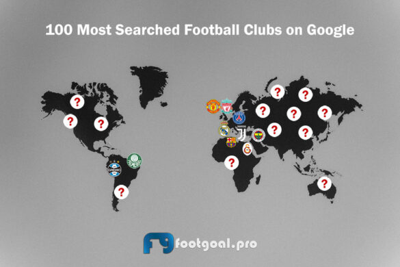 100 Most Searched Football Clubs on Google