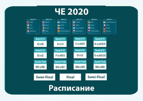 ЧЕ 2020 Расписание