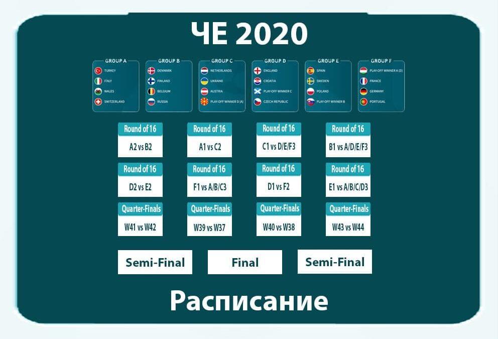 ЧЕ 2020 Расписание и Календарь
