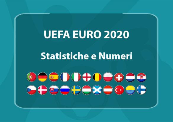 Campionato Europeo Statistiche