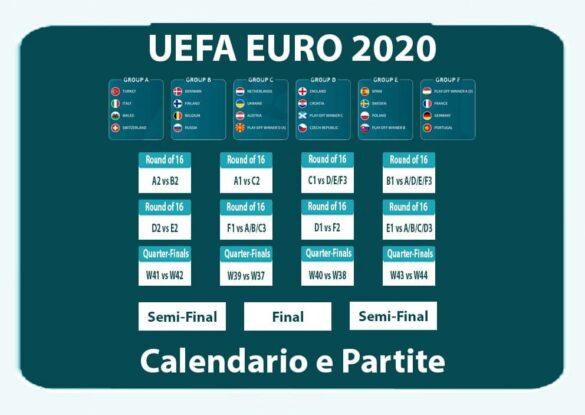 EURO 2020 Calendario