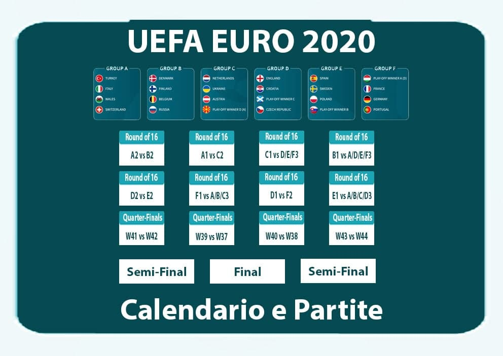 EURO 2020 Calendario e Partite