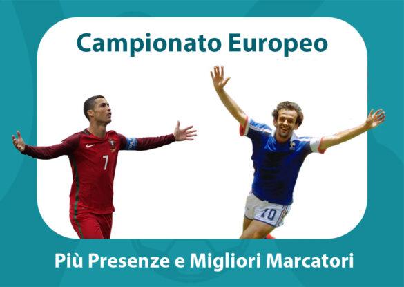 Migliori Marcatori dei Campionati Europei