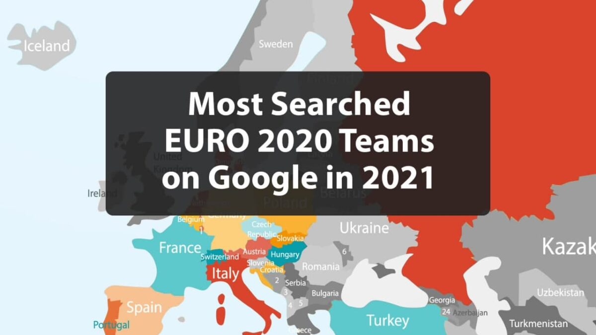Most Searched EURO 2020 Teams on Google in 2021
