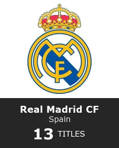 Champions League Winner Real Madrid