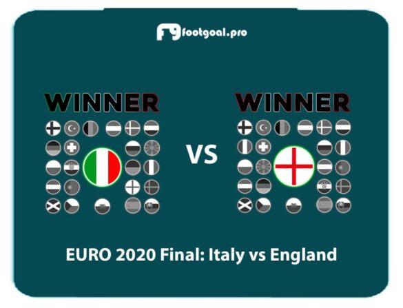 EURO 2020 Final: Italy vs England