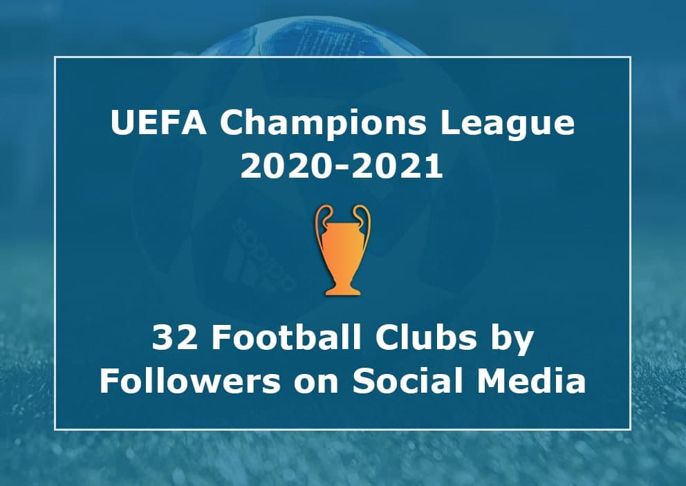 Top Champions League 2021-2022 Football Clubs with Most Fans in the World